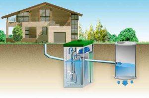 канализация с фильтрационным колодцем